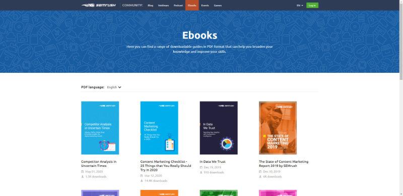 Thư viện content SEMrush