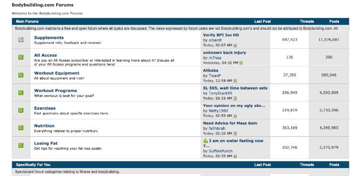 Forum của Bodybuilding.com