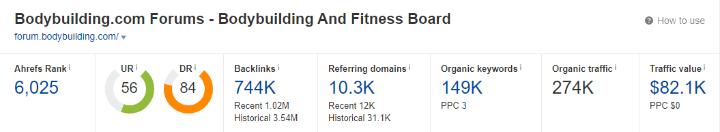 Chỉ số SEO của bodybuilding.com
