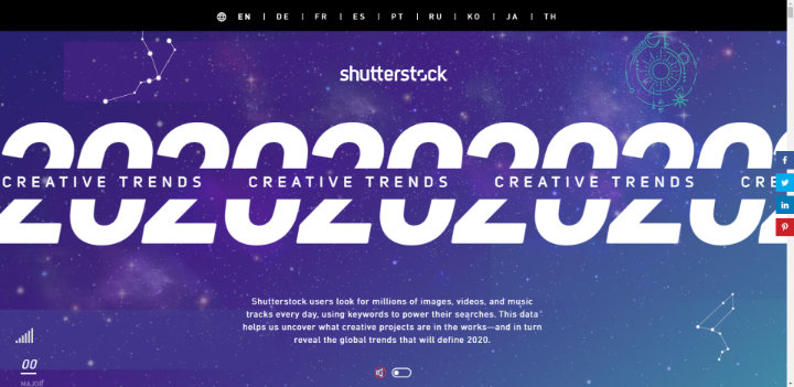 shutterstock trending 2020