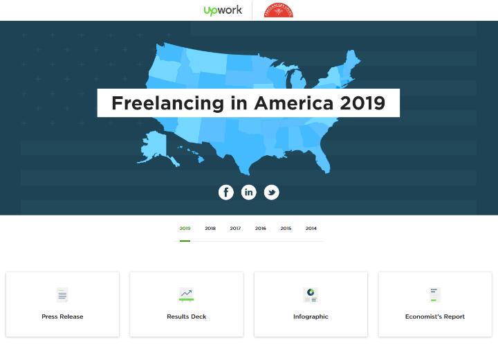 Upwork freelancing in America