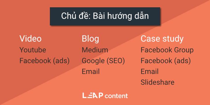 Ví dụ các kênh phân phối content