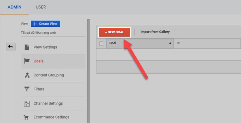 New Goal Google Analytics
