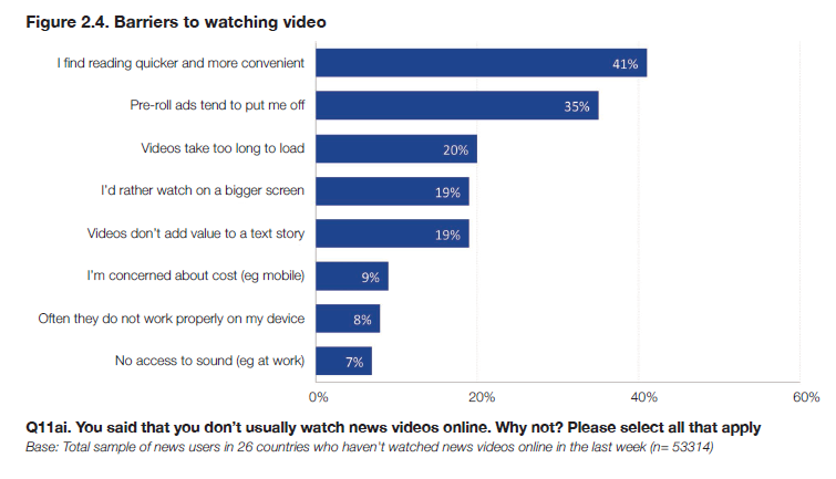 Video marketing report