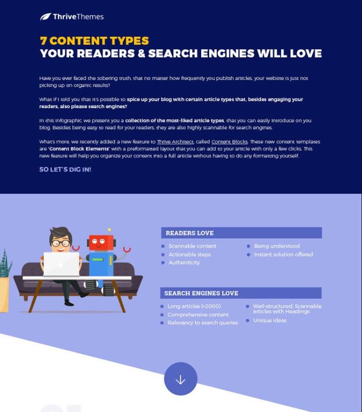 Infographic 7 loại content mà độc giả và bộ máy tìm kiếm yêu thích