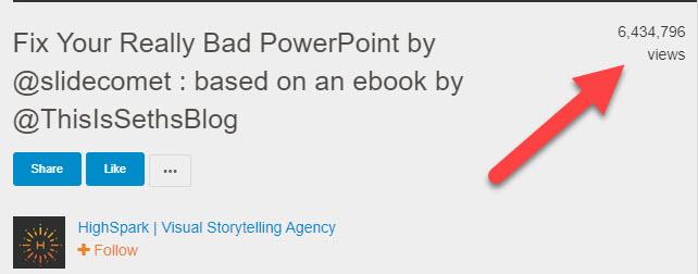 Số lượt xem của slide Fix Your Really Bad Power Point