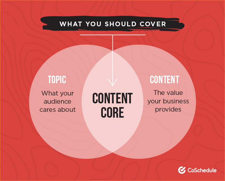 Khái niệm lõi content