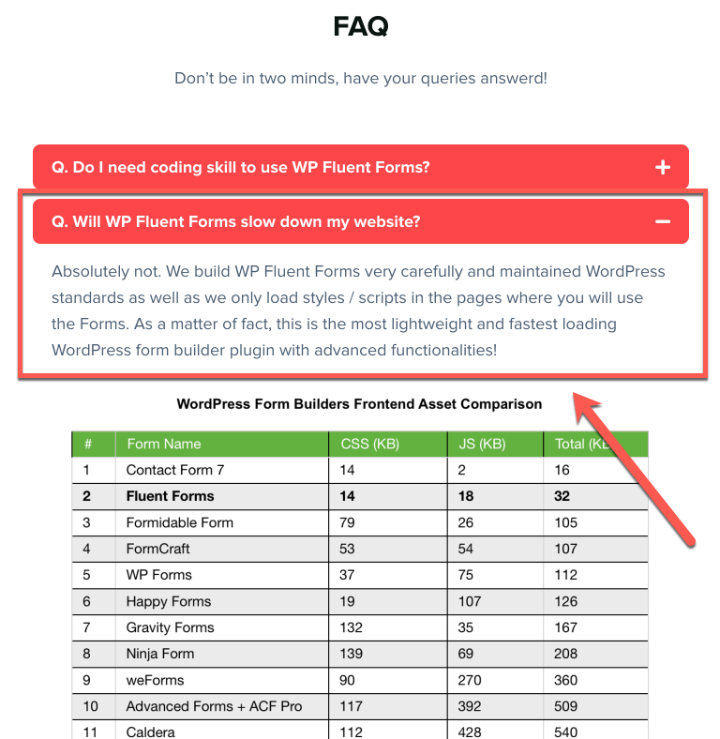 Fluentforms FAQ