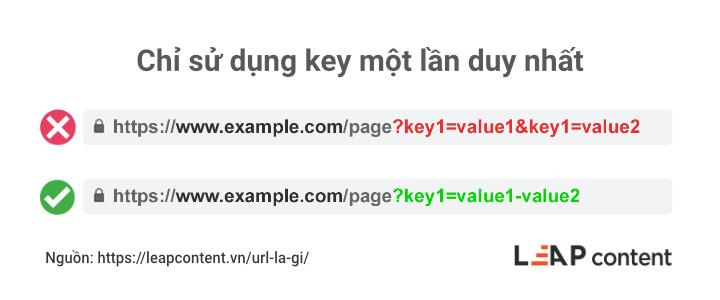 Chỉ sử dụng key một lần