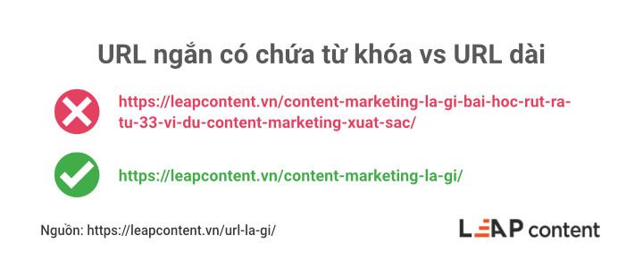 URL ngắn có chứa từ khóa vs URL dài