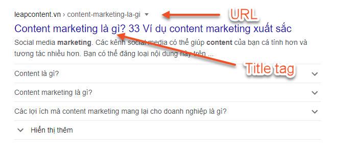 URL và title tag