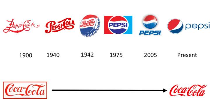 logo pepsi vs cocacola