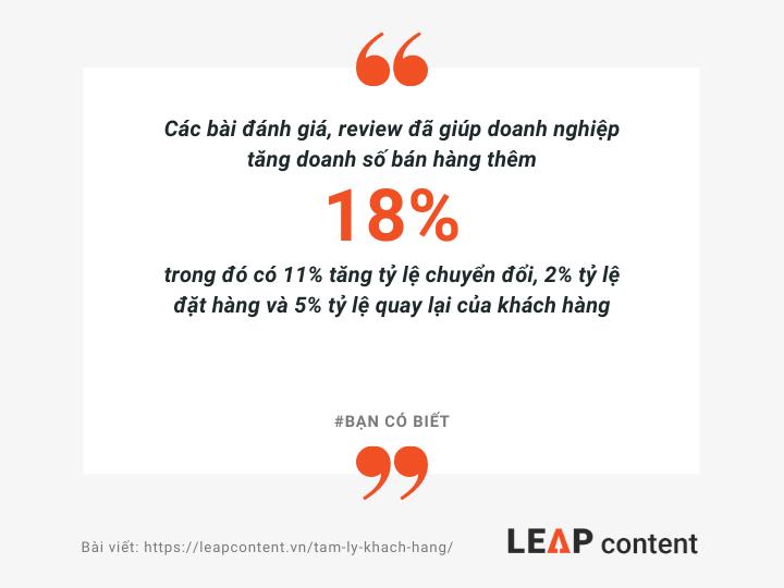 tác dụng các bài đánh giá của khách hàng đối với doanh nghiệp