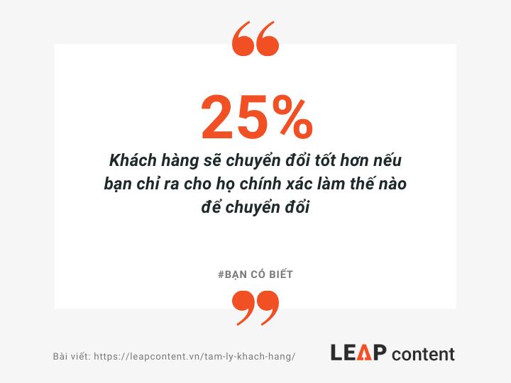 25% khách hàng chuyển đổi tốt hơn nếu bạn chỉ ra cho họ chính xác làm thế nào để chuyển đổi