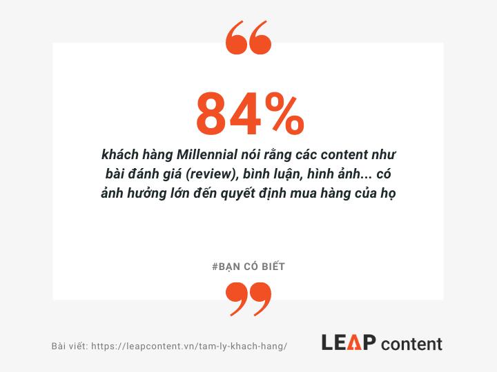 84% khách hàng milennial cho rằng content ugc ảnh hưởng lớn đến quyết định mua hàng
